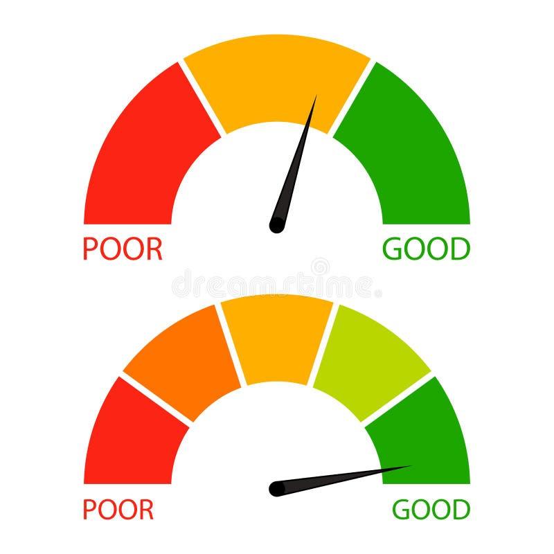 De indicatorreeks van de kredietscore royalty-vrije illustratie