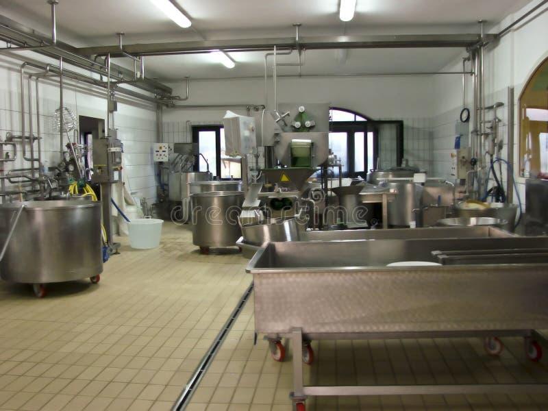 De industrie van de melk stock foto's