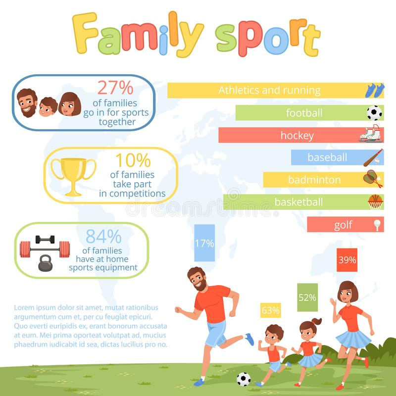 De infographic affiche van de familiesport met ouders en hun kinderen Moeder, vader, dochter en zoons speelvoetbal vector illustratie