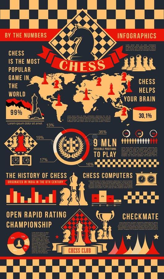 De infographic affiche van het schaakspel met spelstukken royalty-vrije illustratie