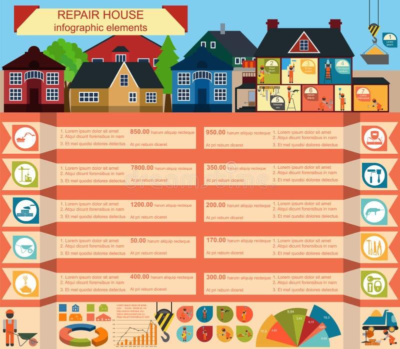 De infographic, vastgestelde elementen van de huisreparatie royalty-vrije illustratie