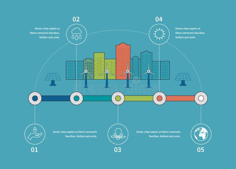 De infographic vlakke elementen van de ecologieillustratie stock illustratie