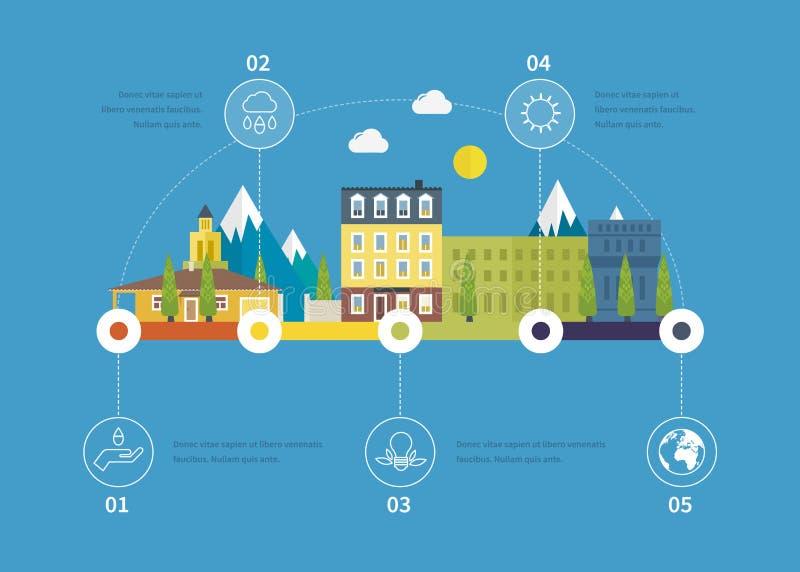 De infographic vlakke elementen van de ecologieillustratie royalty-vrije illustratie