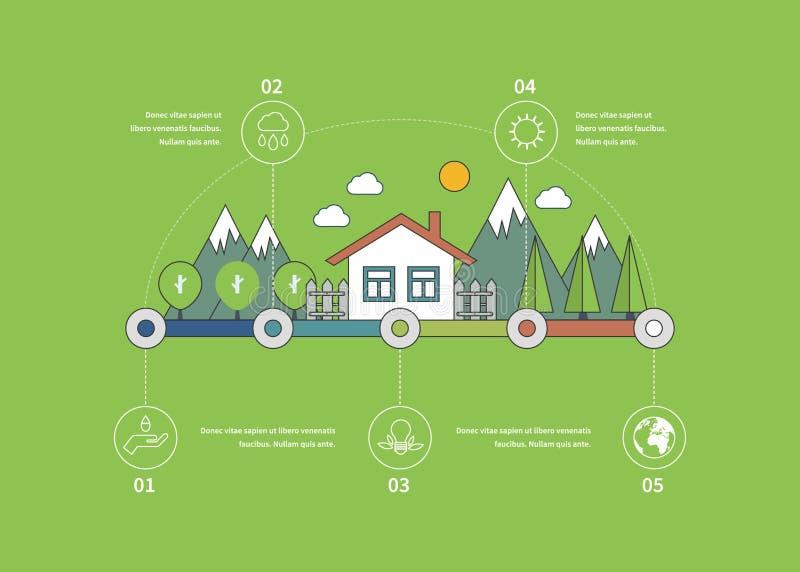 De infographic vlakke elementen van de ecologieillustratie vector illustratie