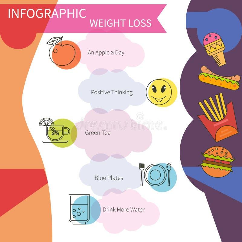 De Infographicvector verliest gewicht vector illustratie