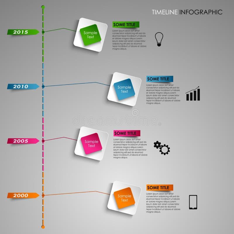 De informatie grafisch gekleurd vierkant licht malplaatje van de tijdlijn royalty-vrije illustratie