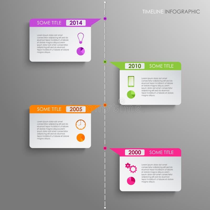 De informatie grafisch malplaatje van de tijdlijn royalty-vrije illustratie