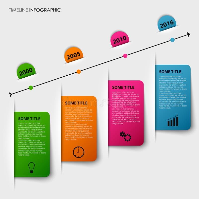 De informatie van de tijdlijn grafisch met geplooid kleurrijk etikettenmalplaatje royalty-vrije illustratie