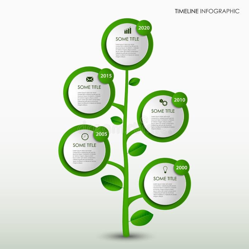 De informatie van de tijdlijn grafisch met het abstracte malplaatje van de ontwerp groene boom royalty-vrije illustratie