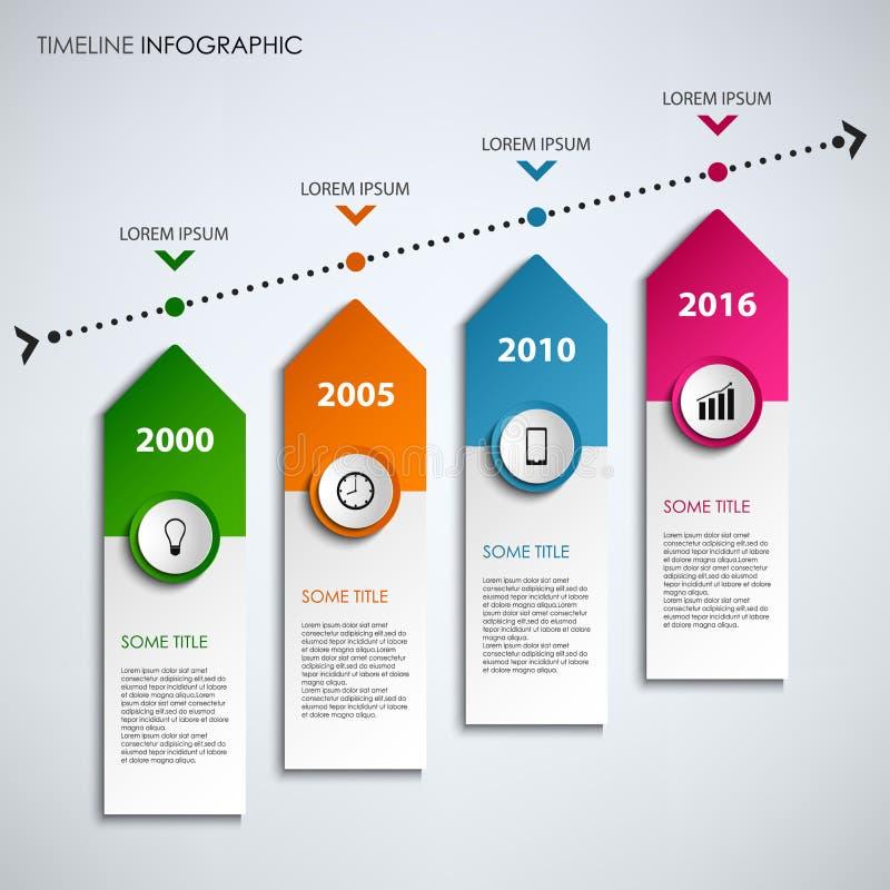 De informatie van de tijdlijn grafisch met het gekleurde malplaatje van ontwerppijlen stock illustratie