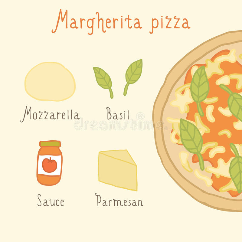 De ingrediënten van de Margheritapizza vector illustratie
