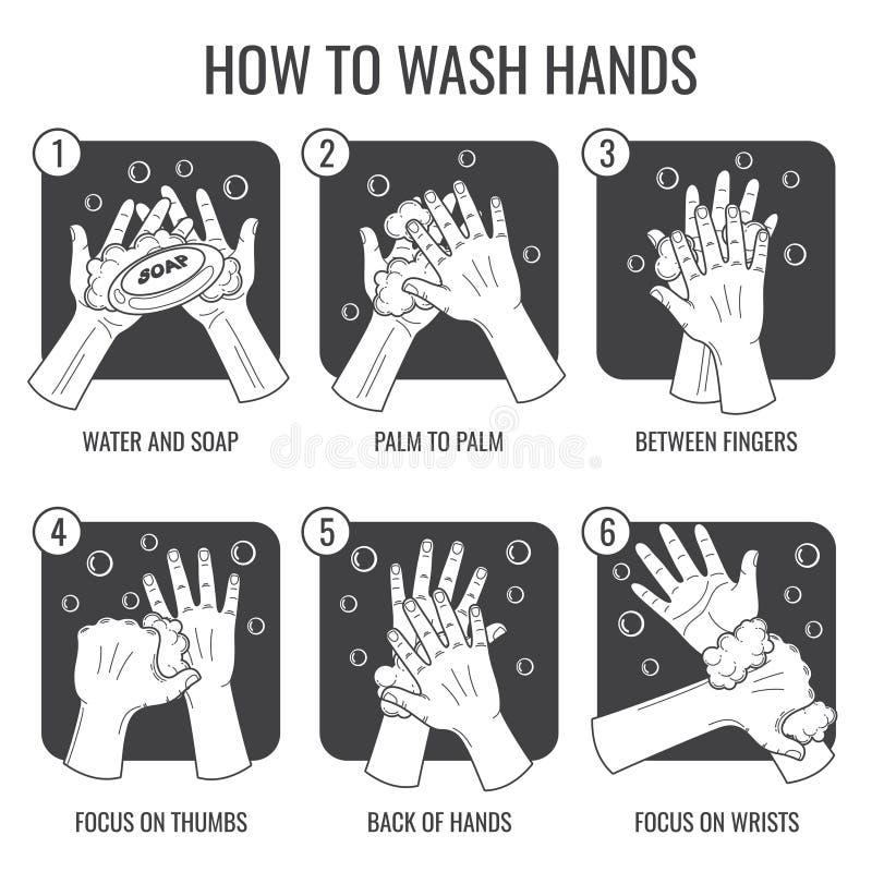 De instructie van de handwas de schone vector geplaatste pictogrammen van de handenhygiëne stock illustratie