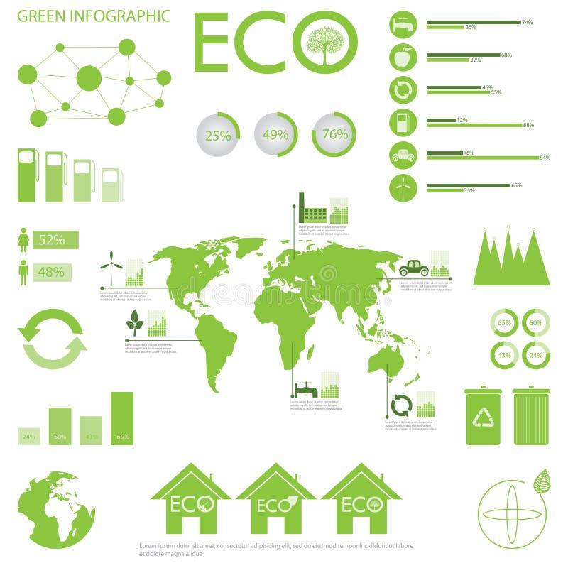 De inzameling van de infografiek van de ecologie vector illustratie