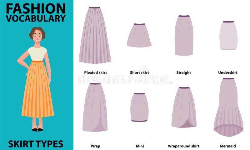 De inzamelingen van de rokwoordenschat van standaard klassieke eenvoudige rokken Vele types van rokken sutable op aardig model Ee royalty-vrije illustratie