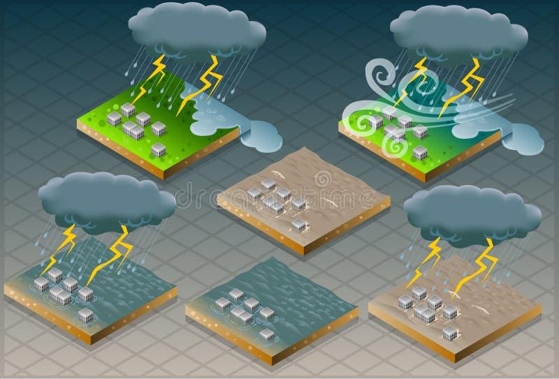 De isometrische natuurrampenvloed mudded terrein vector illustratie