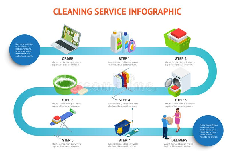De isometrische schoonmakende infigraphic dienst Schoonmakend de Dienstteken, Hulpmiddelen en Chemische producten De vlakke Vecto stock illustratie