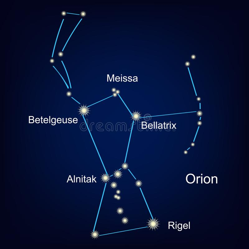 De jager van constellatieorion tegen de hemel Vector illustratie stock illustratie