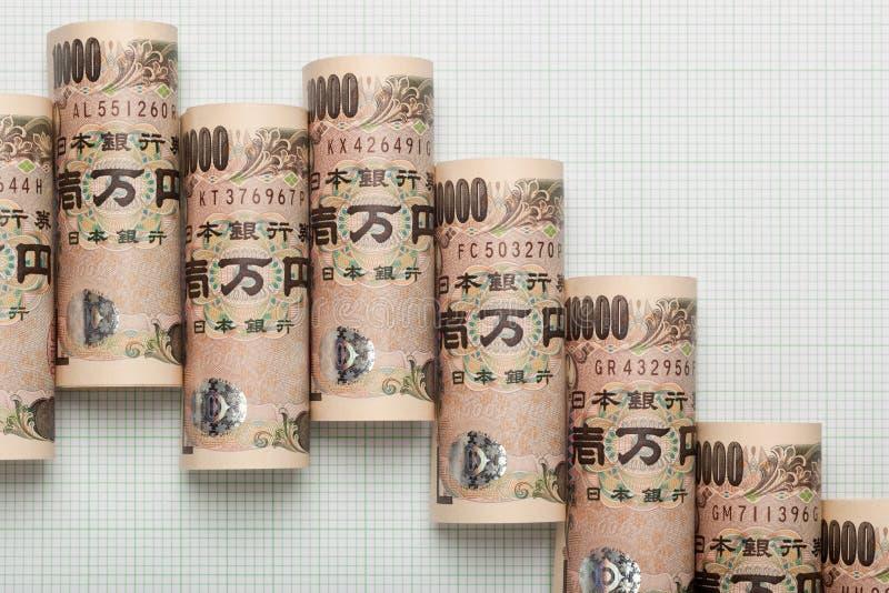 De Japanse grafiek van de muntneerwaartse trend stock afbeelding