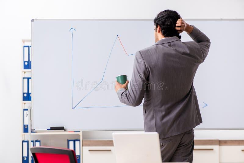 De jonge knappe zakenman voor whiteboard stock afbeelding