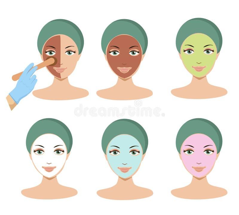 De jonge vrouw past verschillende gezichtsmaskers toe De Illustratie van de lijnstijl vector illustratie