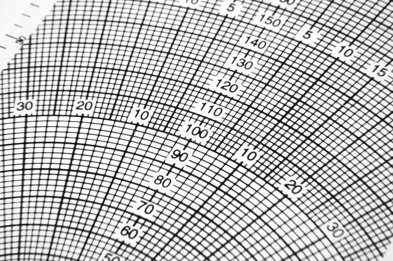 De kaart van de schaal op de Computer van de Vlucht stock afbeeldingen
