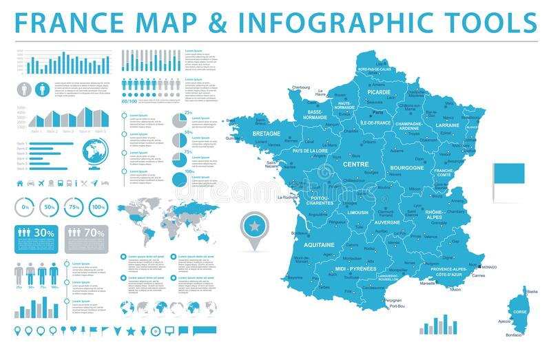 De Kaart van Frankrijk - Informatie Grafische Vectorillustratie stock illustratie