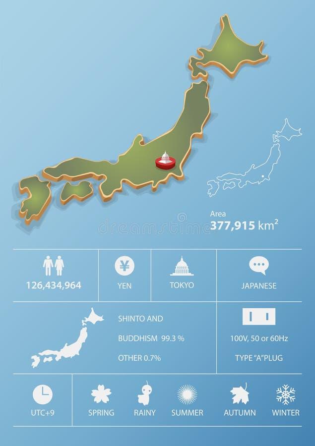 De kaart van Japan en het malplaatjeontwerp van reisinfographic stock illustratie