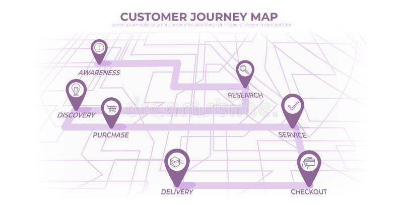 De kaart van de klantenreis, proces van klant het kopen besluit, een wegenkaart van het vlakke concept van de klantenervaring met royalty-vrije illustratie