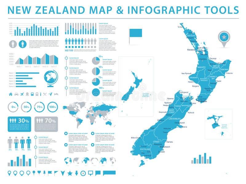 De Kaart van Nieuw Zeeland - Informatie Grafische Vectorillustratie