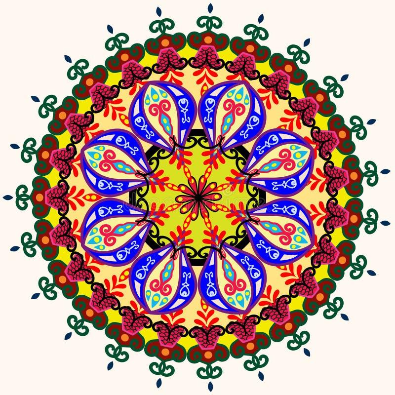 De kaart van uitnodigingsmandala vector illustratie