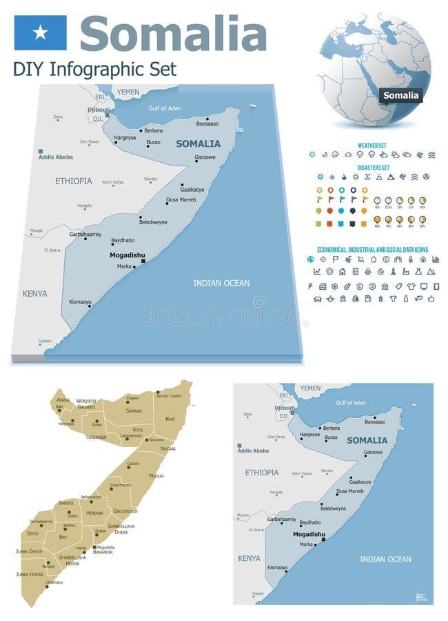 De kaarten van Somalië met tellers royalty-vrije illustratie