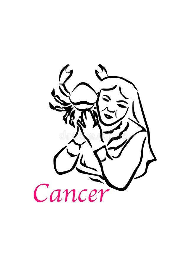 De Kankervrouw stock illustratie
