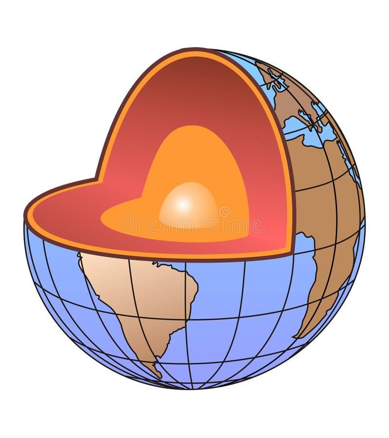 De kern van de aarde stock illustratie