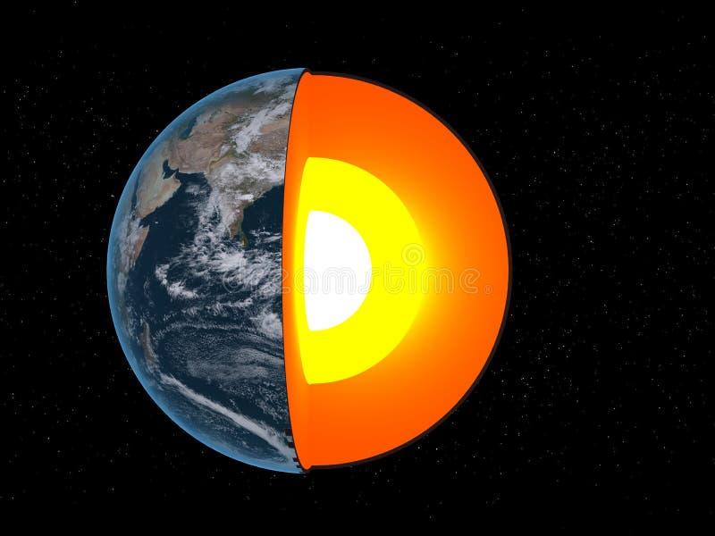 De kern van de aarde vector illustratie