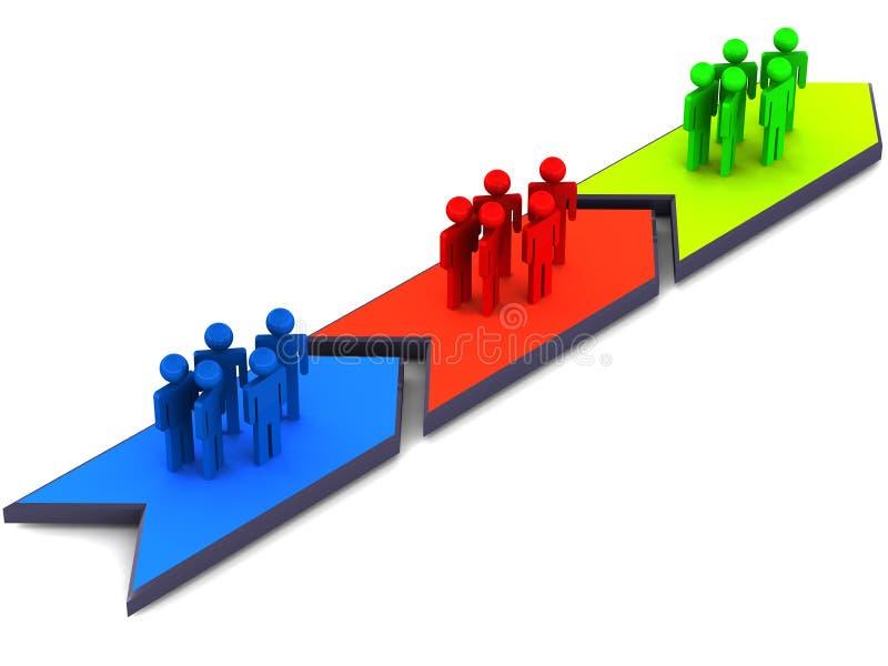 De keten van het proces werkgroepen vector illustratie
