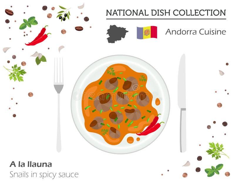 De Keuken van Andorra Europese nationale schotelinzameling Slakken in SP vector illustratie