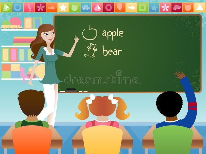 De Klasse van het onderwijs
