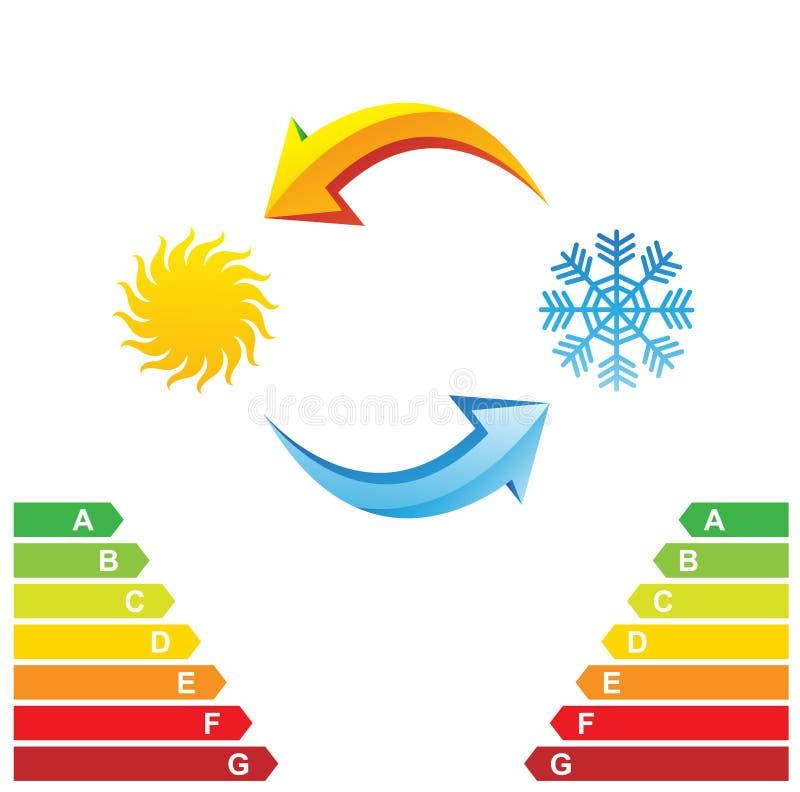 De klassengrafiek van de airconditioning en van de energie