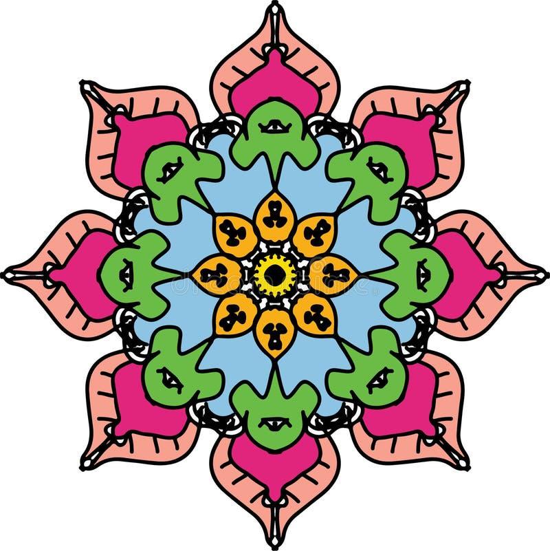 De kleurende mandalaogen omringden heilige Bodhi-bladeren royalty-vrije illustratie