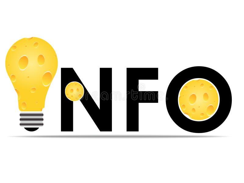 De knoop van de informatie royalty-vrije illustratie