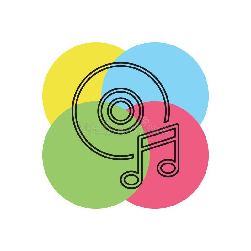 De knoop van de muzieknota dvd - media of muziekspeler royalty-vrije illustratie