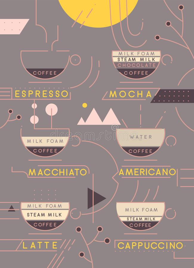 De koffie typt vectorillustratie Koffietypes infographic voorbereiding Het Menu van de koffie royalty-vrije illustratie