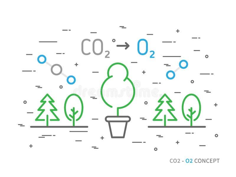 De kooldioxide van Co2 aan O2-zuurstof kleurrijke lineaire vectorillustratie royalty-vrije illustratie