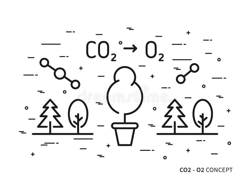 De kooldioxide van Co2 aan O2-zuurstof lineaire vectorillustratie vector illustratie