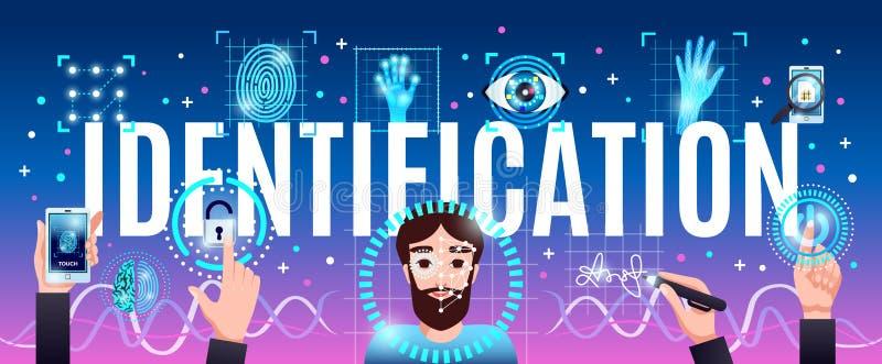 De Kopbal van identificatietechnologieën vector illustratie