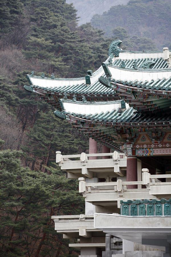 De Koreaanse traditionele bouw van het noorden stock foto