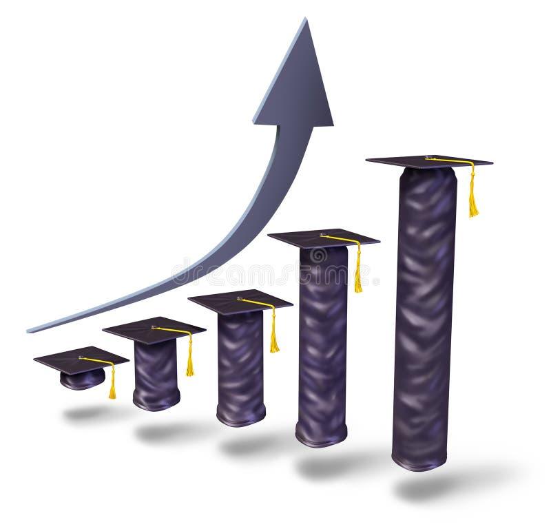 De kosten van het onderwijs