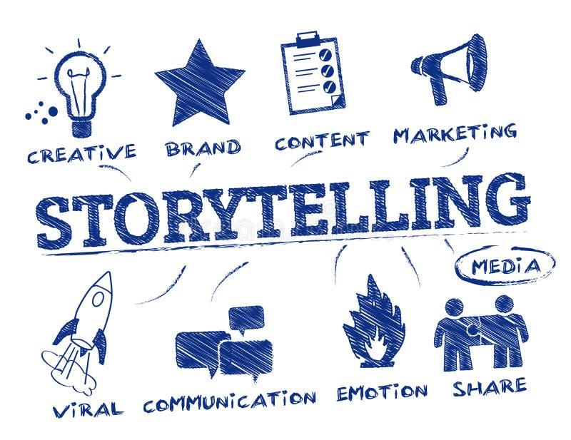 De krabbel van het Storytellingsconcept stock illustratie