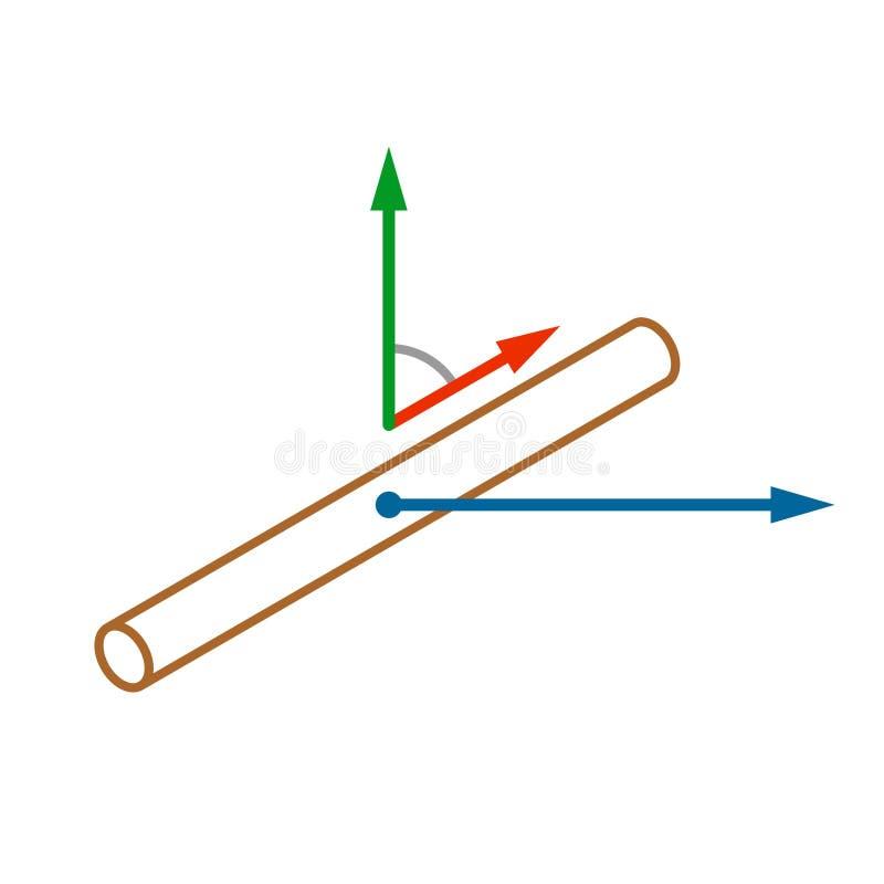 De krachtwet van Ampère vector illustratie
