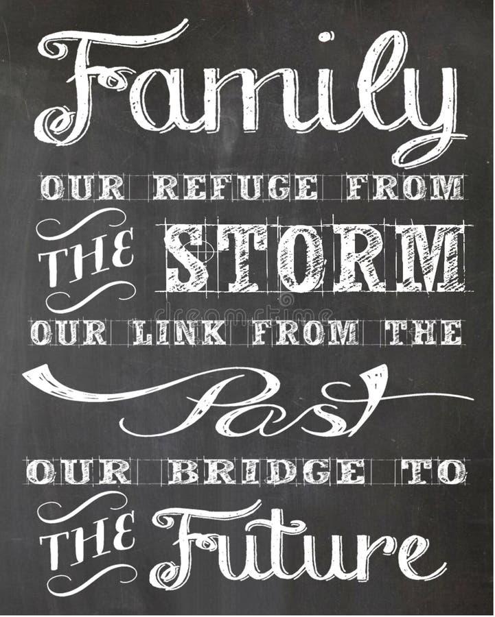 De Kunst van de familiemuur op Inspirational Bord vector illustratie